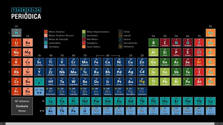 Tabela Periódica captura de tela 0