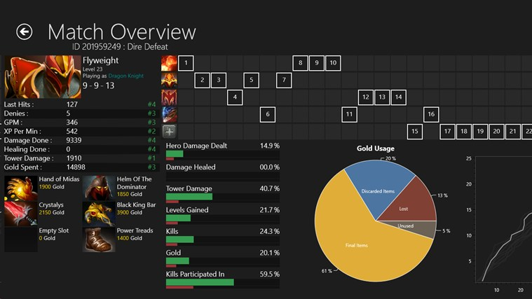 Dota Analytics screen shot 0