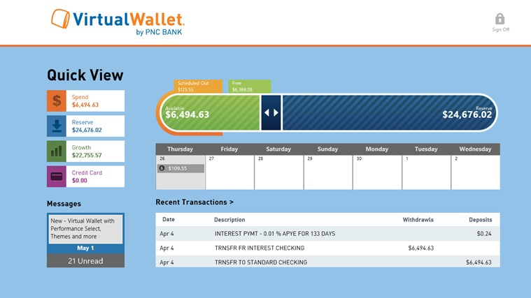 Virtual Wallet by PNC Bank screen shot 0