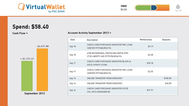 Virtual Wallet by PNC Bank screen shot 2