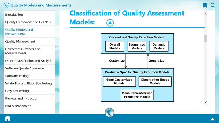 Software Quality Engineering by WAGmob screenshot 6