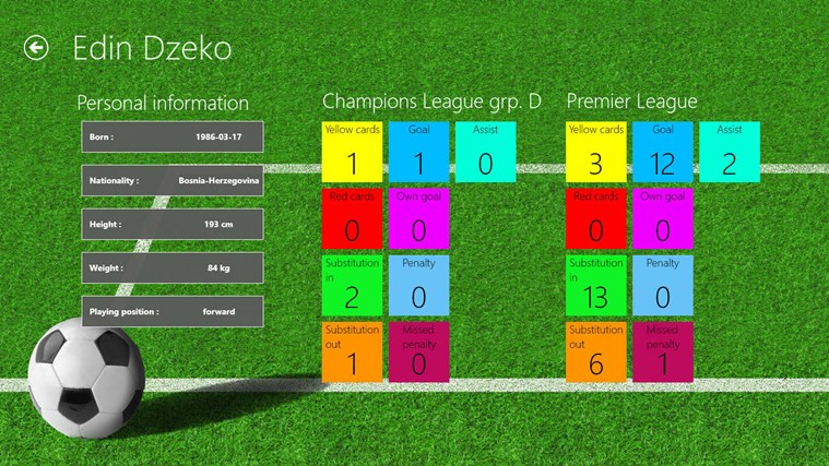 Tile LiveScore screen shot 6