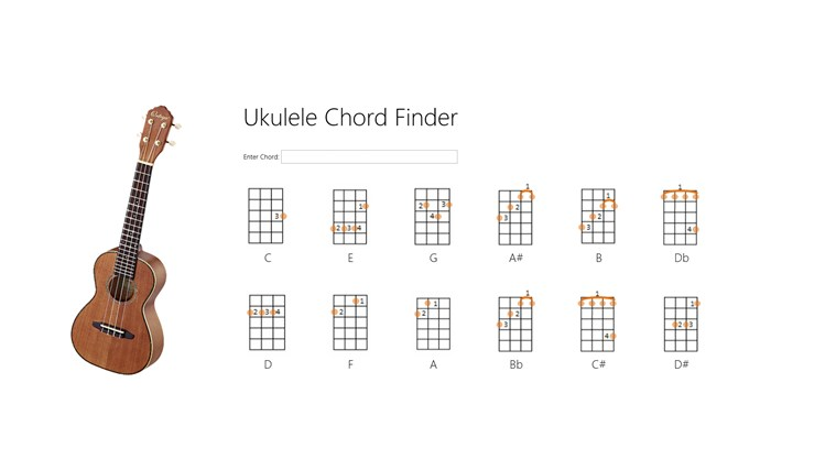 Ukulele Chord Finder For Windows 8 App Free Download On Store