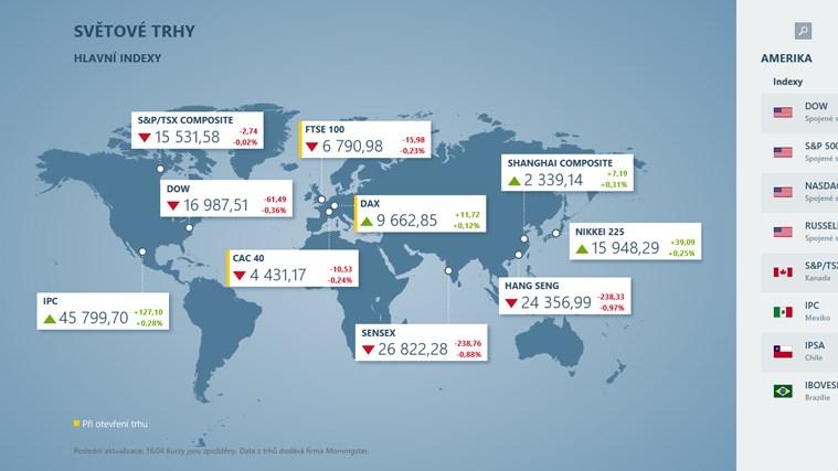 MSN Finance snímek obrazovky 4