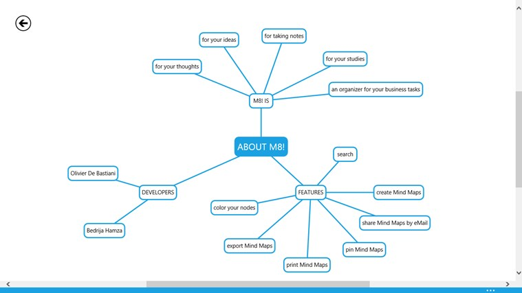 M8! - Mind Map screen shot 0