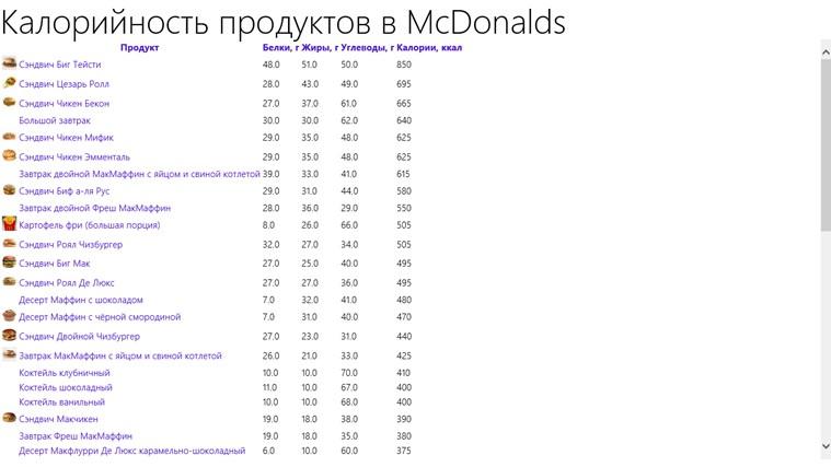 таблица расчета калорий для похудения для мужчин