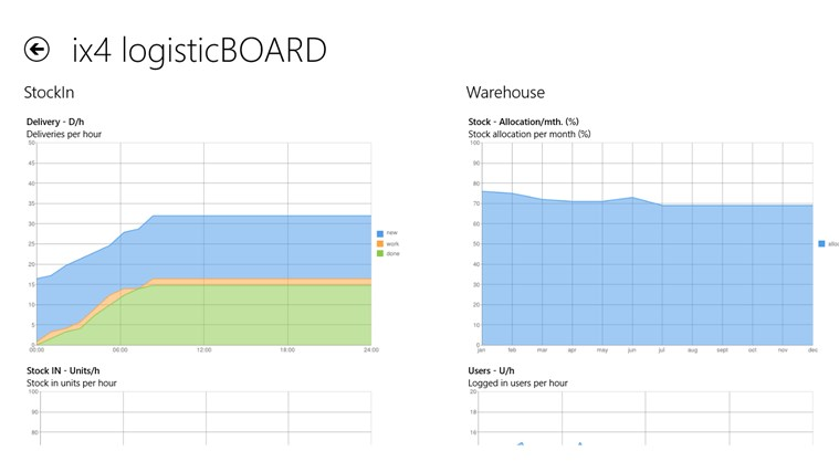 ix4 logisticBOARD screen shot 2