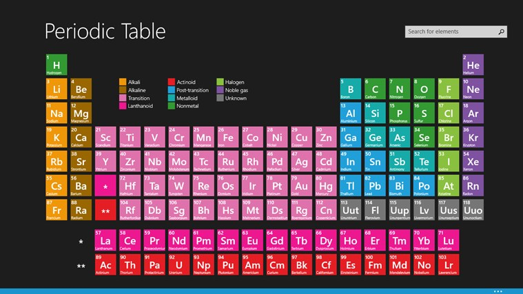 Periodic Table screen shot 0