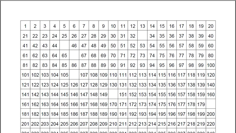 this number chart generator makes number charts of whole numbers ...