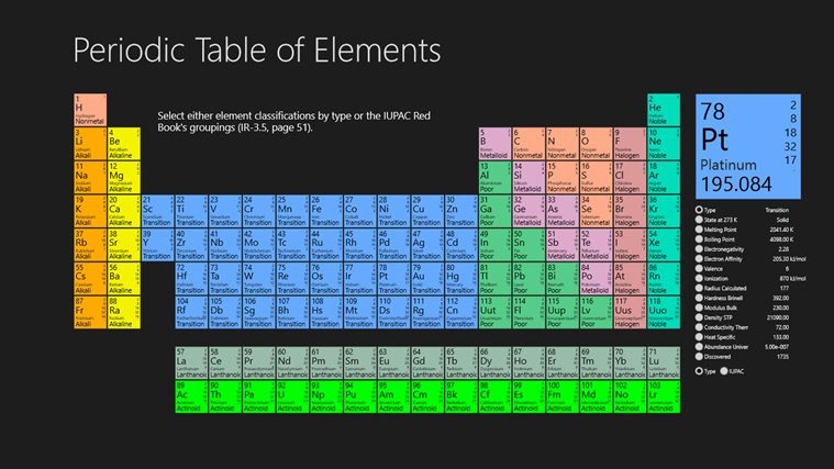 Periodic Table Of Chemical Elements screen shot 0