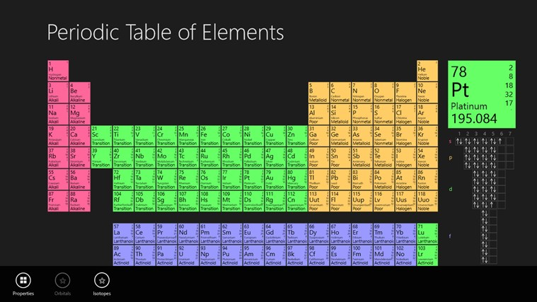 Periodic Table Of Chemical Elements screen shot 2