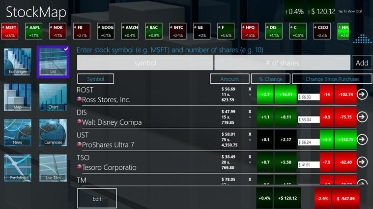 StockMap full screenshot