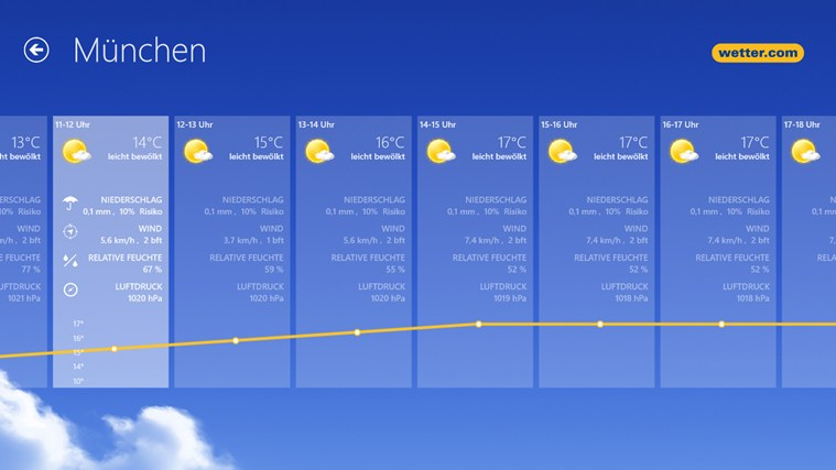 wetter.com Screenshot 4