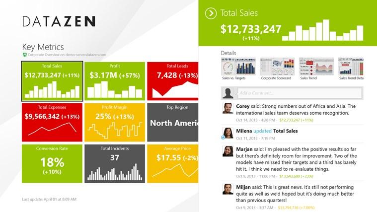 Datazen screen shot 2