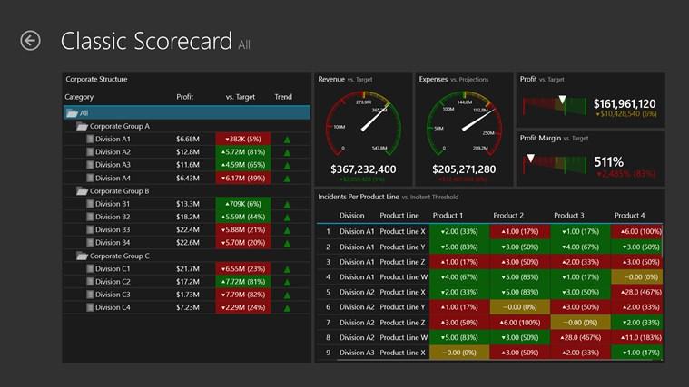 Datazen screen shot 8