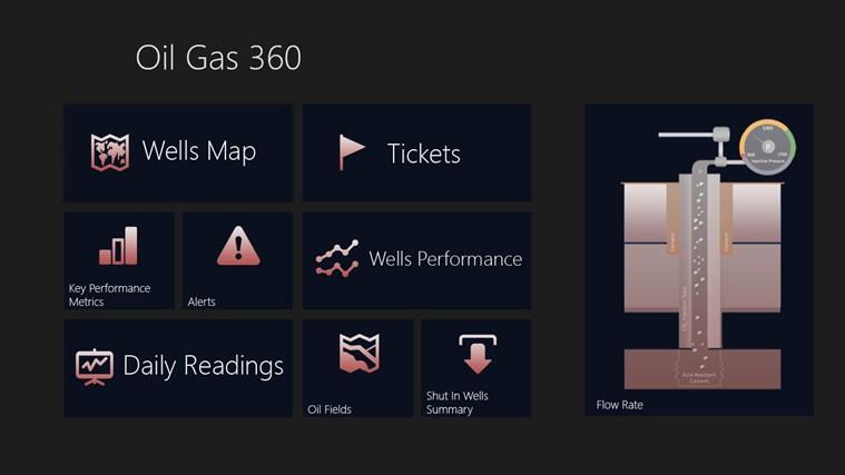 Oil & Gas Business Intelligence Framework screen shot 0