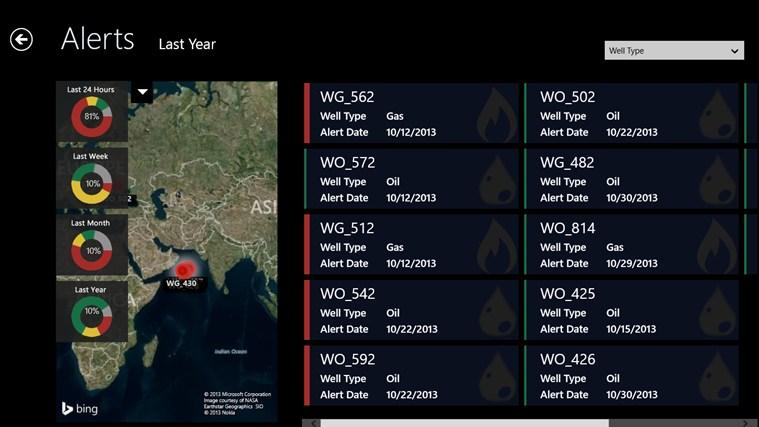 Oil & Gas Business Intelligence Framework screen shot 2
