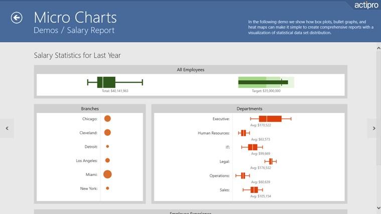 Actipro WinRT XAML Controls سکرین شاٹ 4