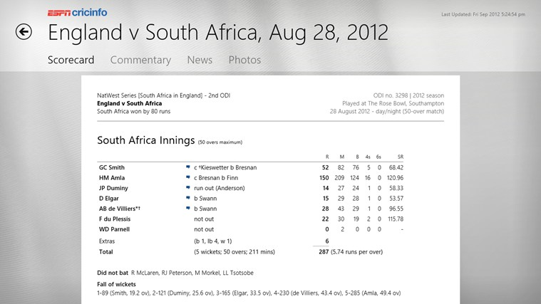 ESPN Cricinfo screen shot 2