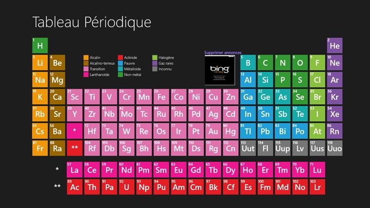 Application tableau p riodique des elements pour windows for X tableau periodique