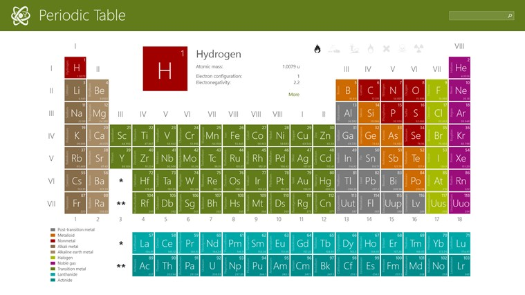 Periodic Table (Chemistry) screen shot 0