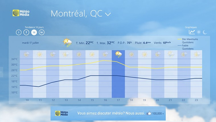 The Weather Network capture d'écran 2