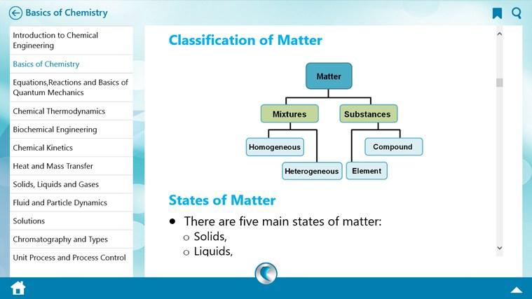 Chemical Engineering by WAGmob umfanekiso weskrini 2