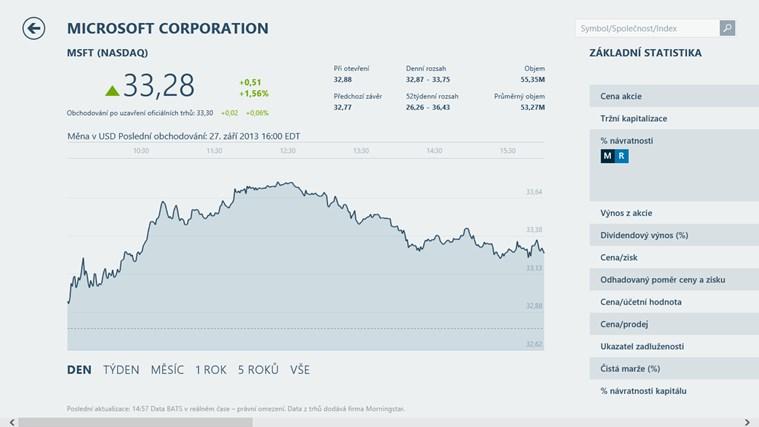 Finance Bing snímek obrazovky 2