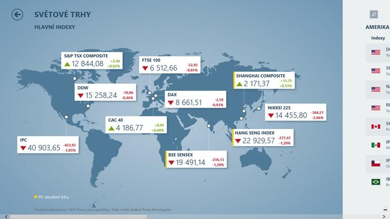 Finance Bing snímek obrazovky 4