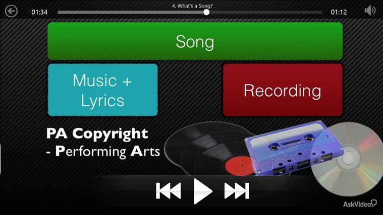 Music Business: Copyright and Royalties Screenshot 2