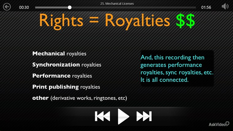 Music Business: Copyright and Royalties Screenshot 4