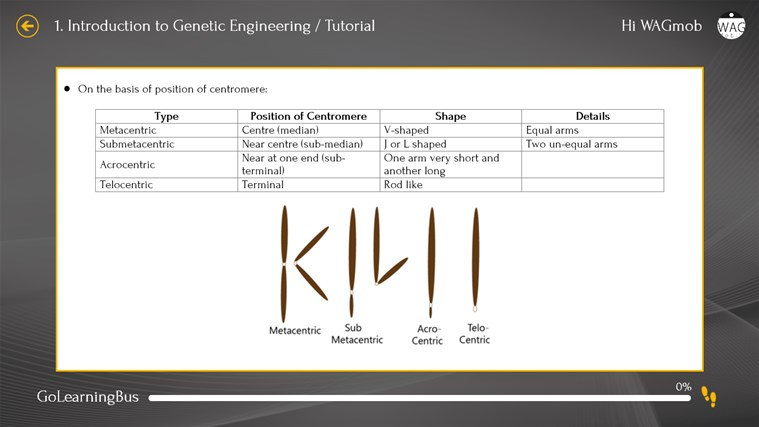 Genetic Engineering 101 by WAGmob screenshot 6
