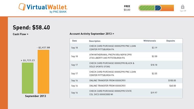 Virtual Wallet by PNC Bank screen shot 2