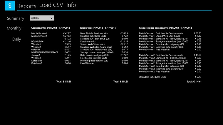 Azure Billing screen shot 2