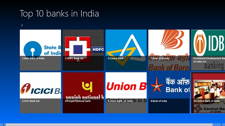 Top 10 banks in India screen shot 0