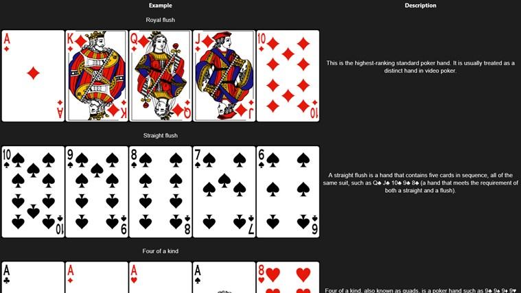 Examples of poker hand categories in descending order gambling number generator