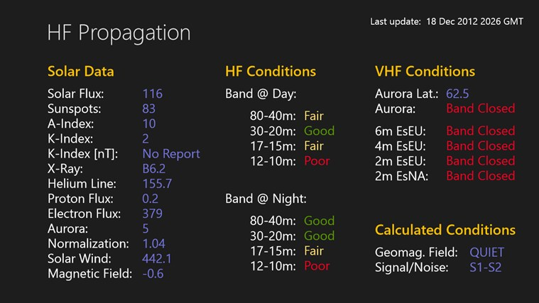 HF Propagation Screenshot 0