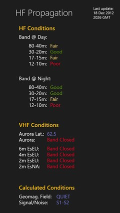 HF Propagation Screenshot 2