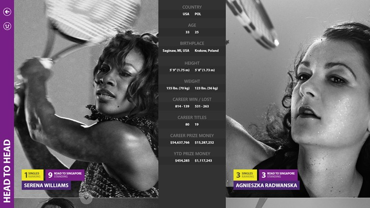 WTA - The Official Windows Application screen shot 0