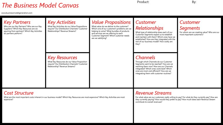 The Business Model Canvas app for Windows in the Windows Store
