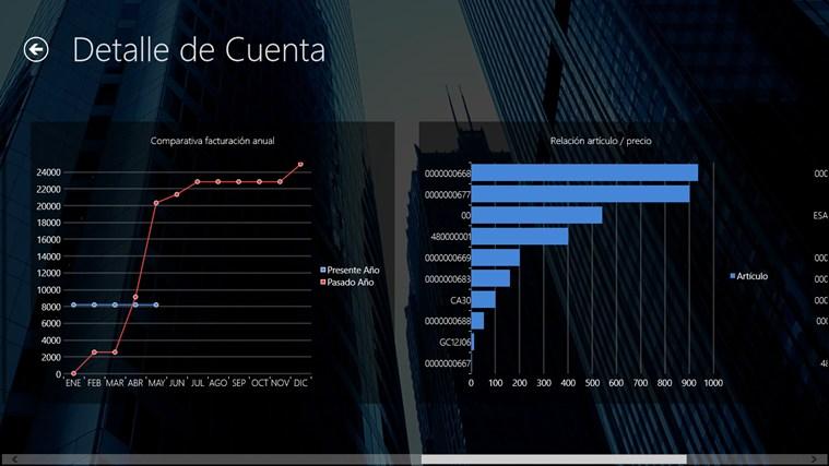 Expertis CRM captura de pantalla 4