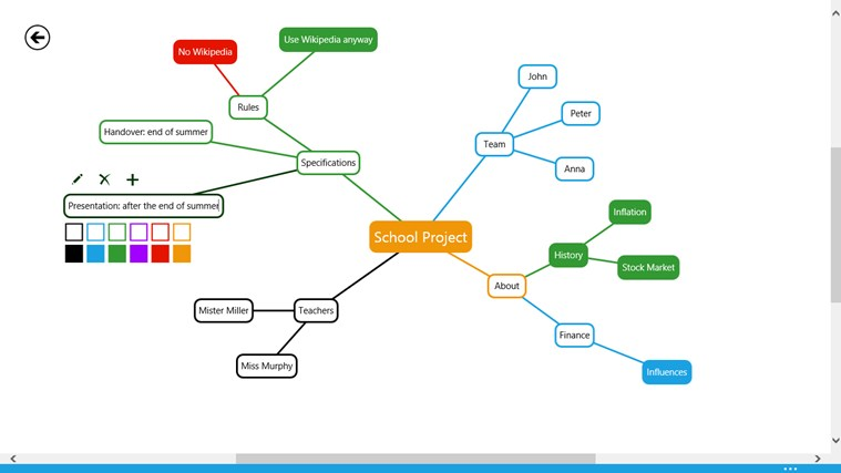 M8! - Mind Map screen shot 2