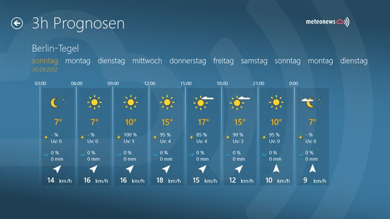 MeteoNews Screenshot 2