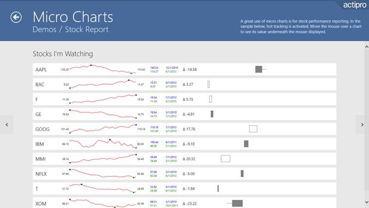 Actipro WinRT XAML Controls سکرین شاٹ 6