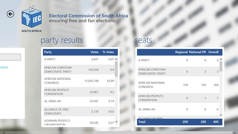 IEC South Africa screen shot 4
